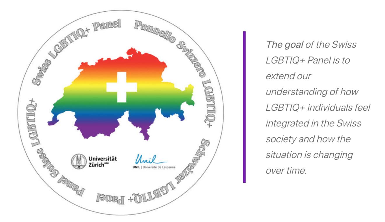 Umfrage-LGBTIQ